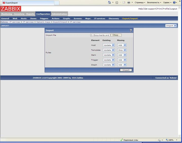 Template Cisco zabbix